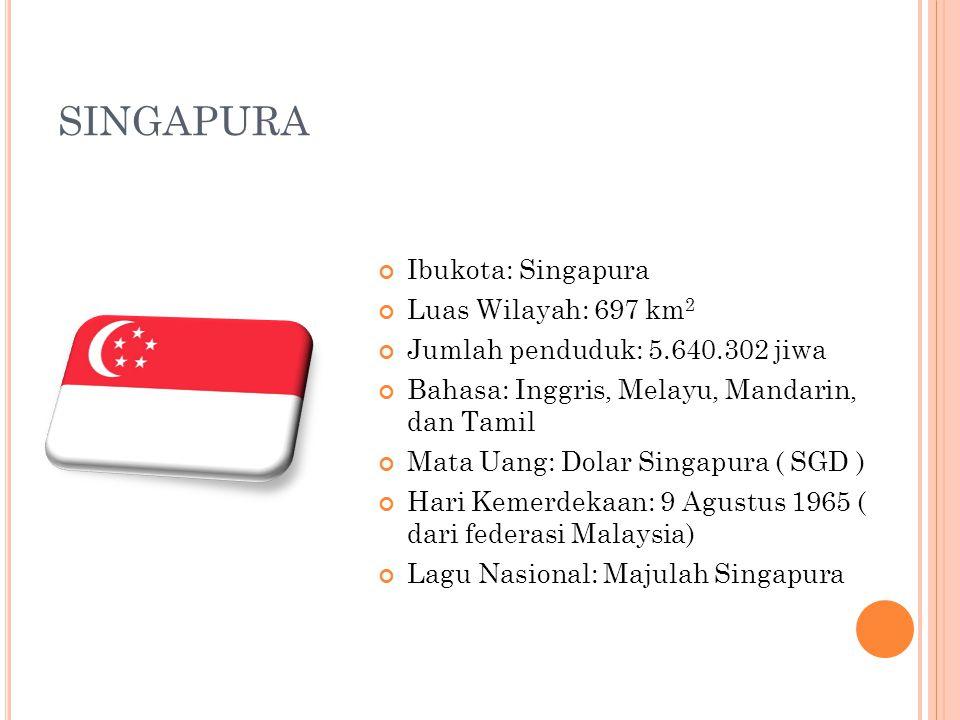SINGAPURA Ibukota: Singapura Luas Wilayah: 697 km2