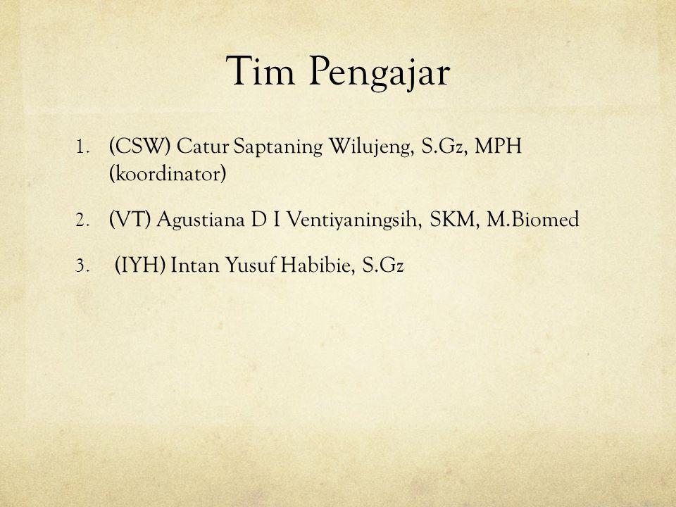 Tim Pengajar (CSW) Catur Saptaning Wilujeng, S.Gz, MPH (koordinator)