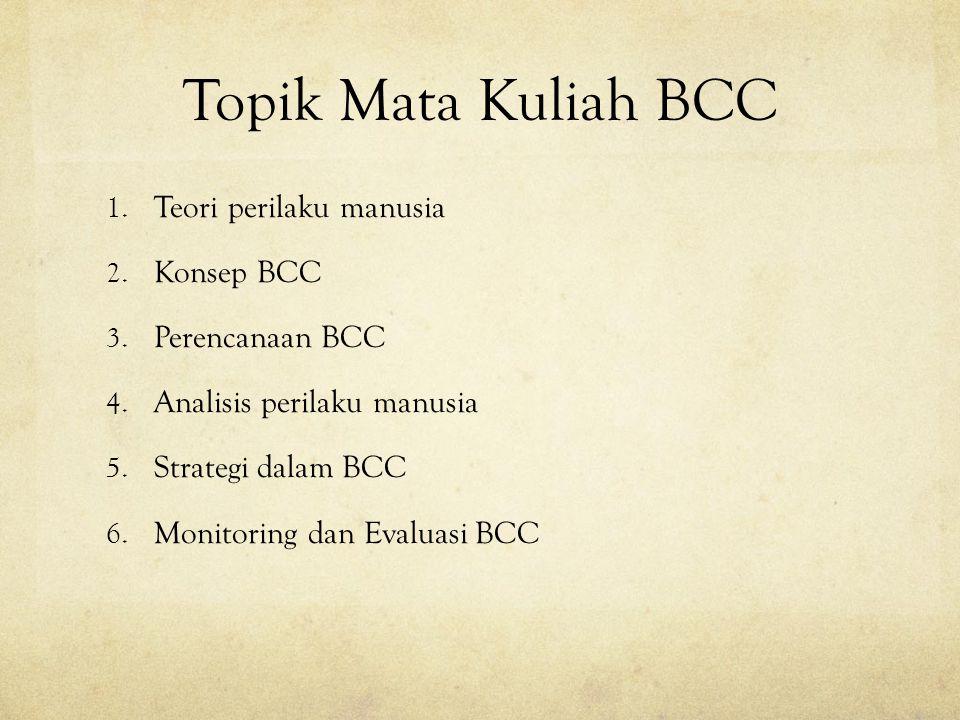 Topik Mata Kuliah BCC Teori perilaku manusia Konsep BCC