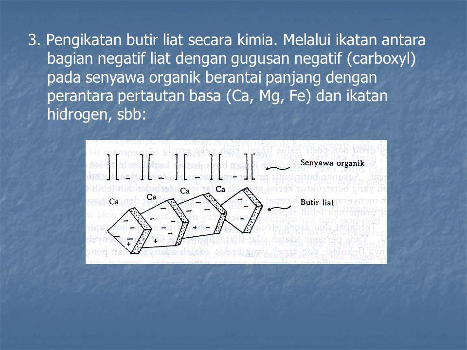 3. Pengikatan butir liat secara kimia