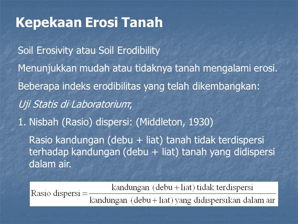 Kepekaan Erosi Tanah Soil Erosivity atau Soil Erodibility