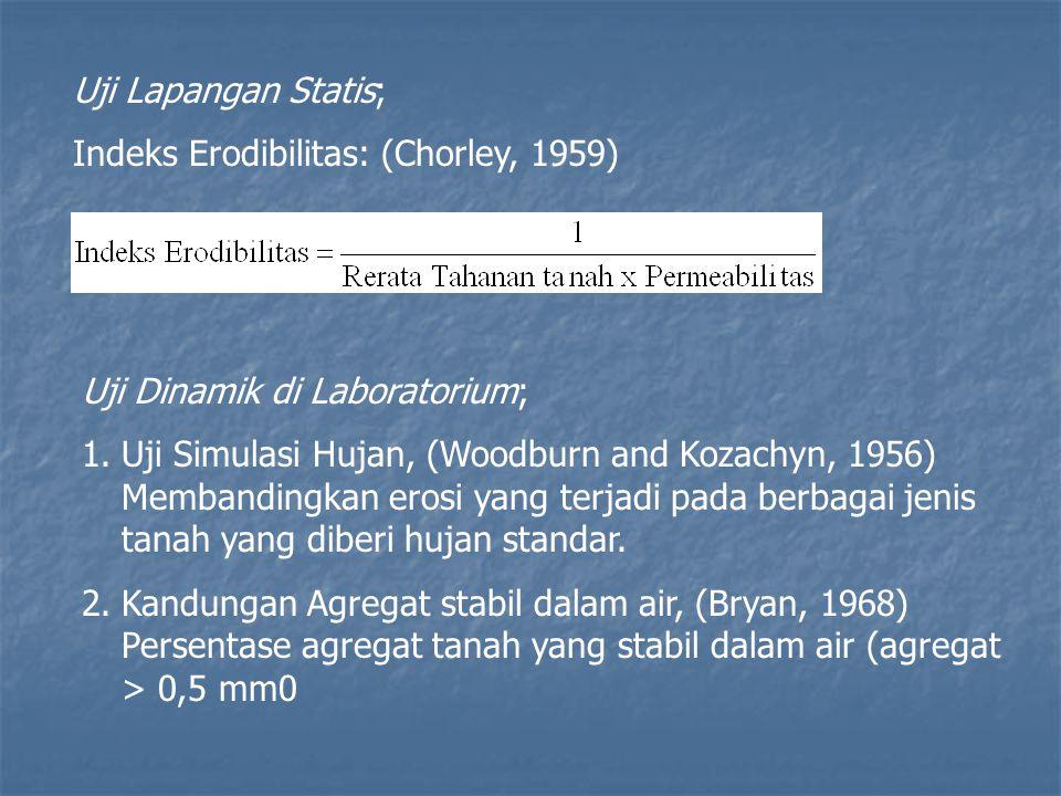 Uji Lapangan Statis; Indeks Erodibilitas: (Chorley, 1959) Uji Dinamik di Laboratorium;