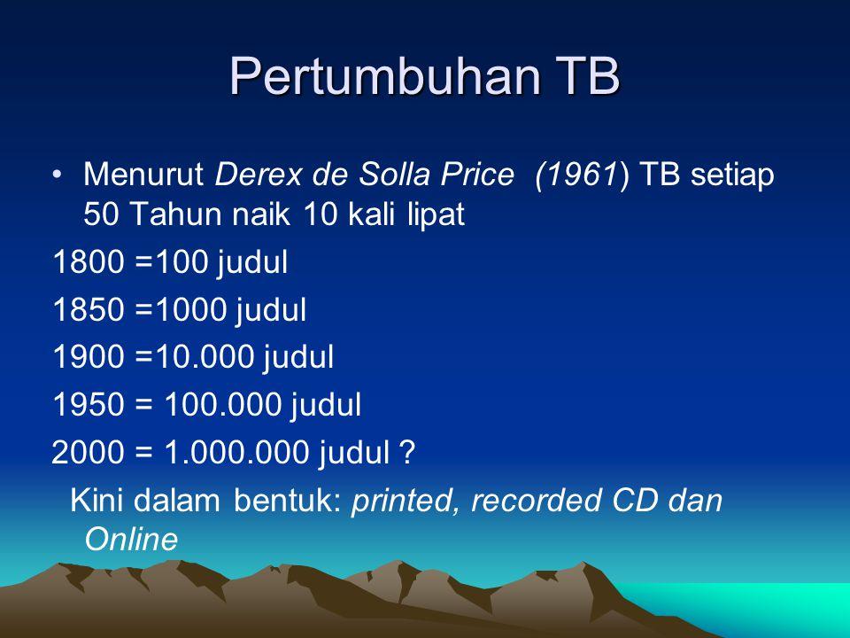 Pertumbuhan TB Menurut Derex de Solla Price (1961) TB setiap 50 Tahun naik 10 kali lipat. 1800 =100 judul.
