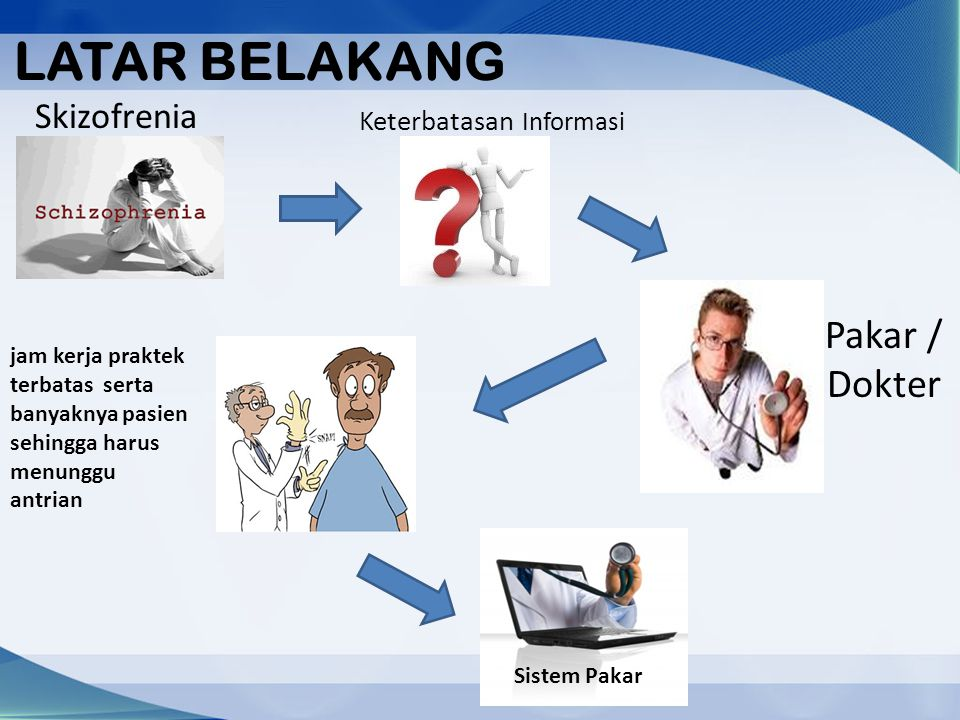 Keterbatasan Informasi