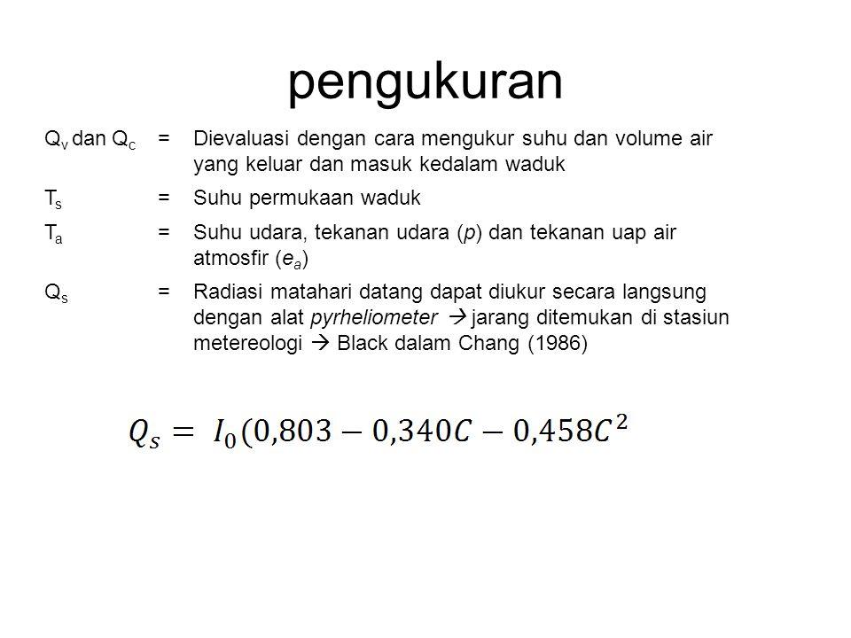 pengukuran Qv dan Qc. = Dievaluasi dengan cara mengukur suhu dan volume air yang keluar dan masuk kedalam waduk.