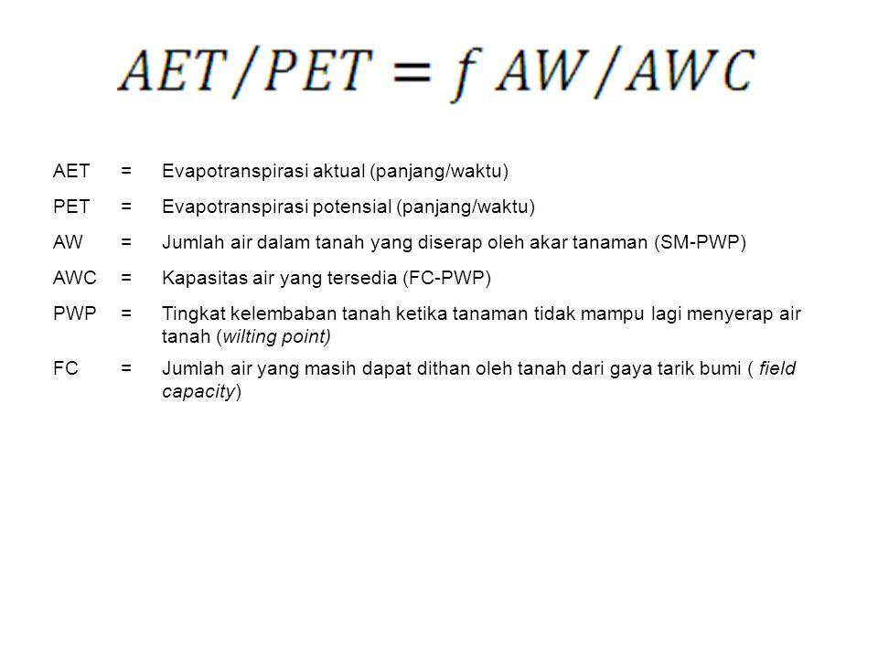 AET = Evapotranspirasi aktual (panjang/waktu) PET. Evapotranspirasi potensial (panjang/waktu) AW.