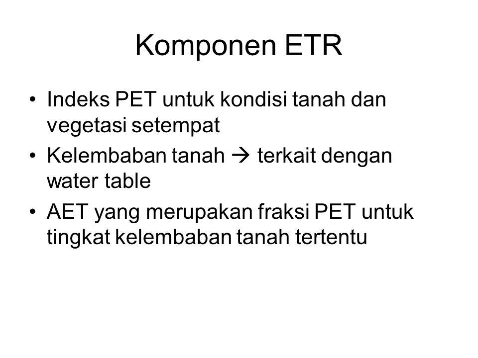 Komponen ETR Indeks PET untuk kondisi tanah dan vegetasi setempat