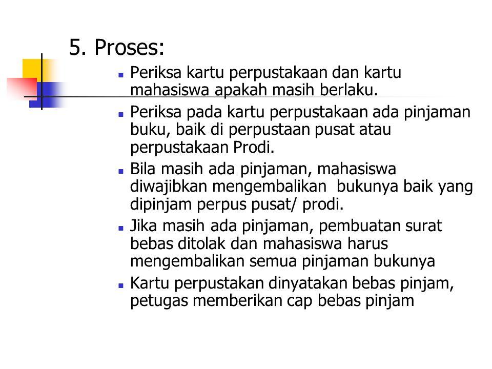 5. Proses: Periksa kartu perpustakaan dan kartu mahasiswa apakah masih berlaku.