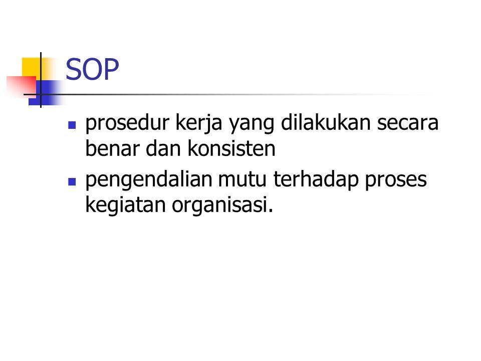 SOP prosedur kerja yang dilakukan secara benar dan konsisten