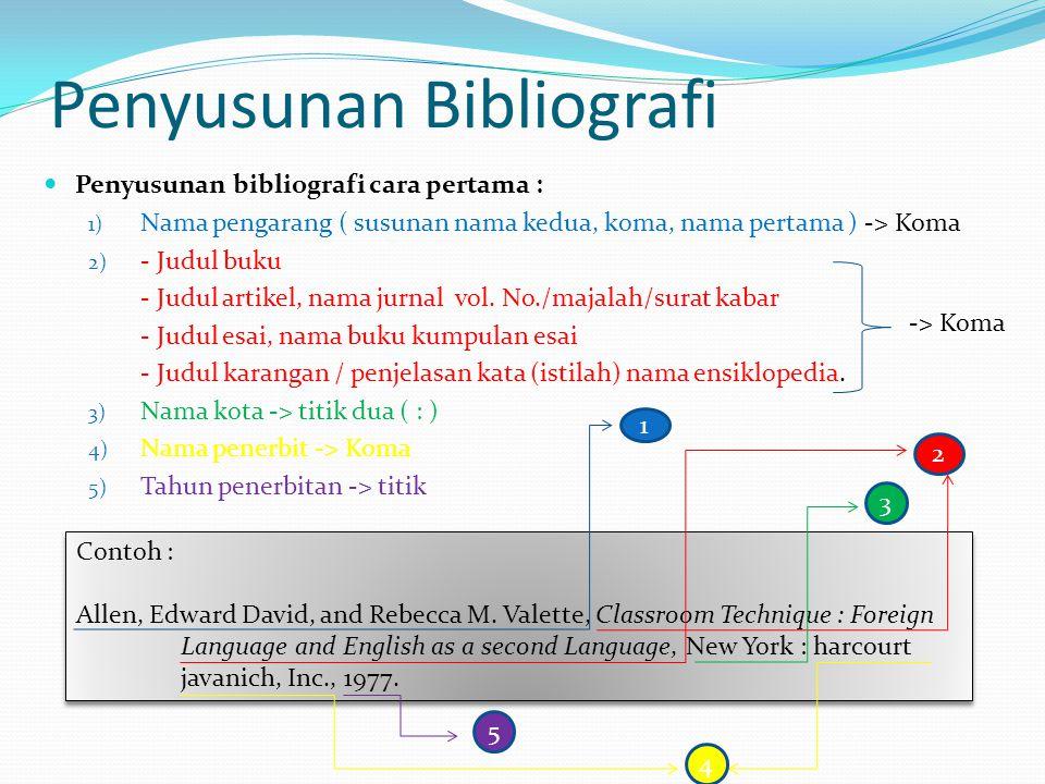 Penyusunan Bibliografi
