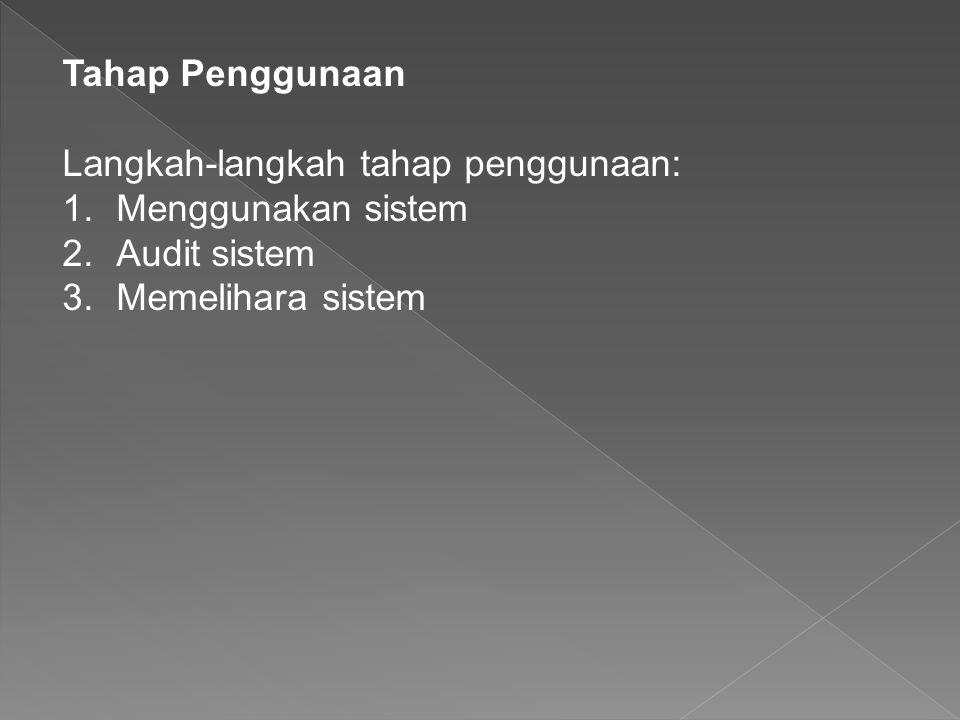 Tahap Penggunaan Langkah-langkah tahap penggunaan: Menggunakan sistem.