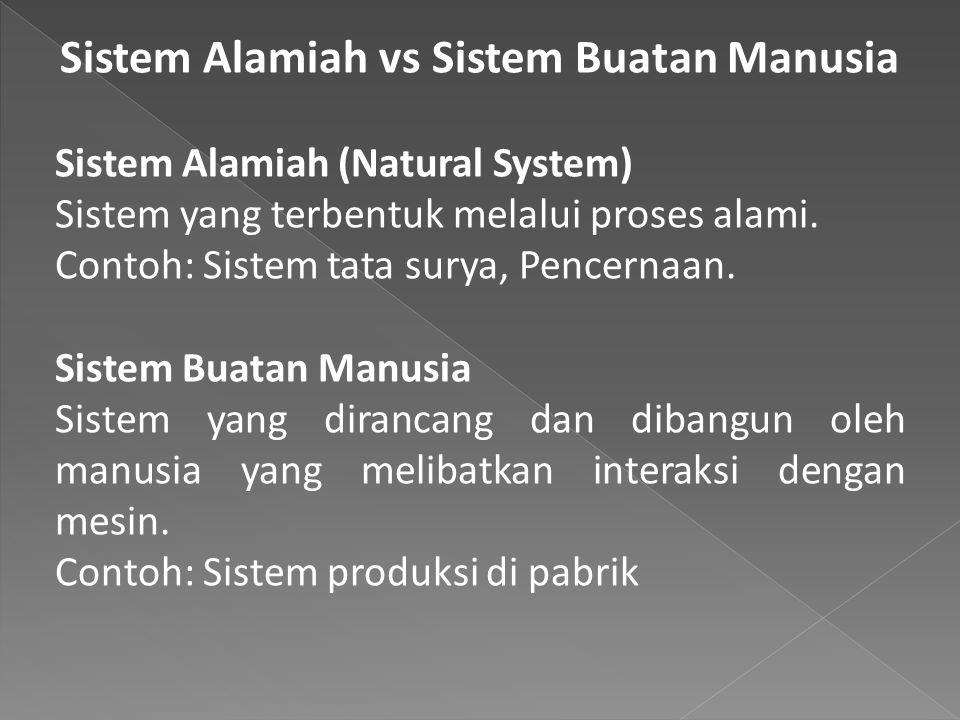 Sistem Alamiah vs Sistem Buatan Manusia