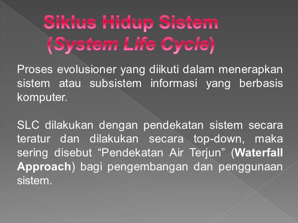 Siklus Hidup Sistem (System Life Cycle)