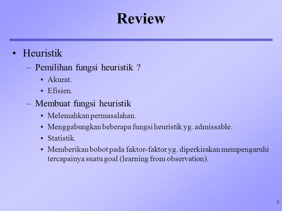Review Heuristik Pemilihan fungsi heuristik Membuat fungsi heuristik
