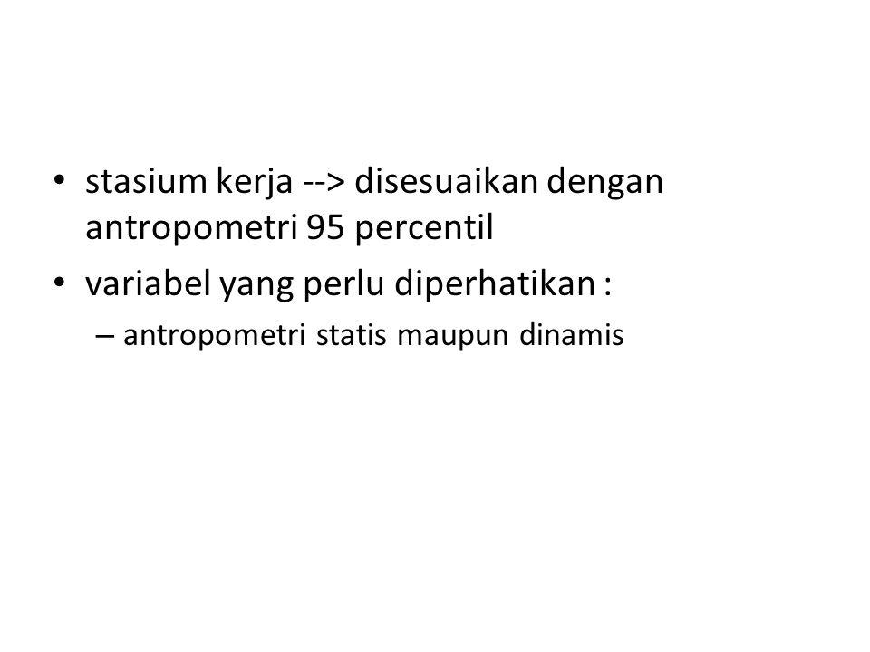 stasium kerja --> disesuaikan dengan antropometri 95 percentil