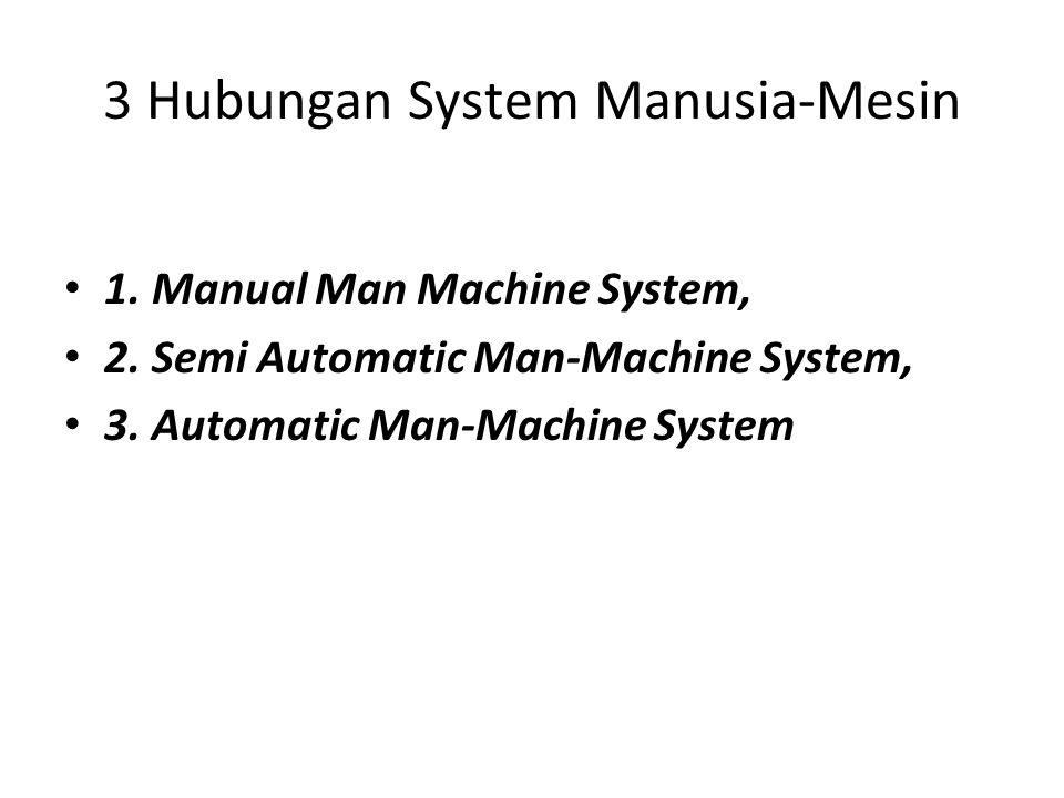 3 Hubungan System Manusia-Mesin
