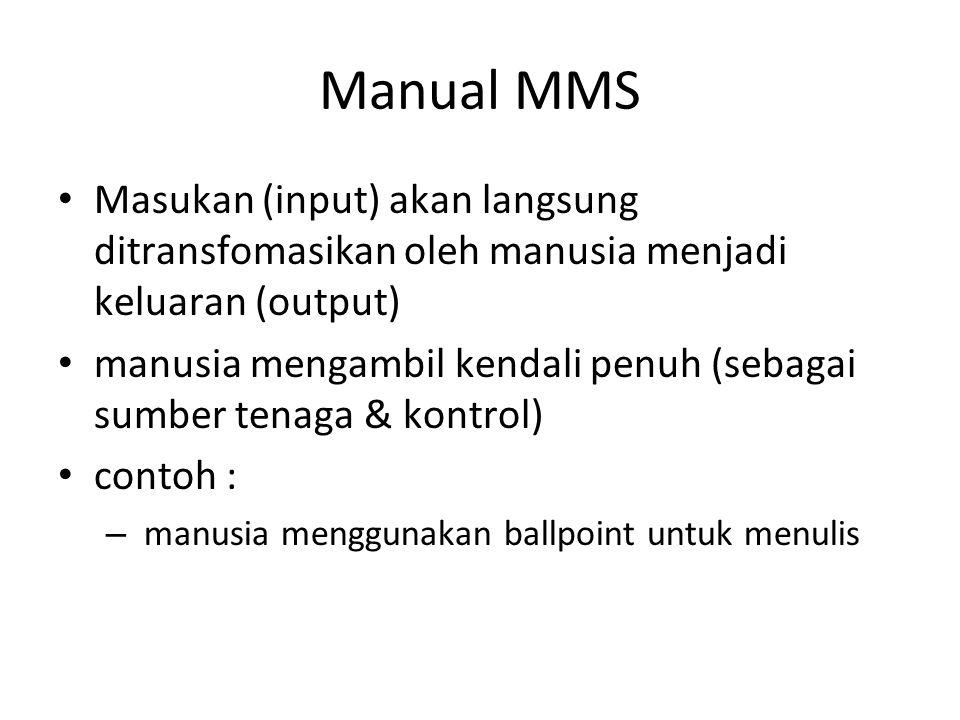 Manual MMS Masukan (input) akan langsung ditransfomasikan oleh manusia menjadi keluaran (output)