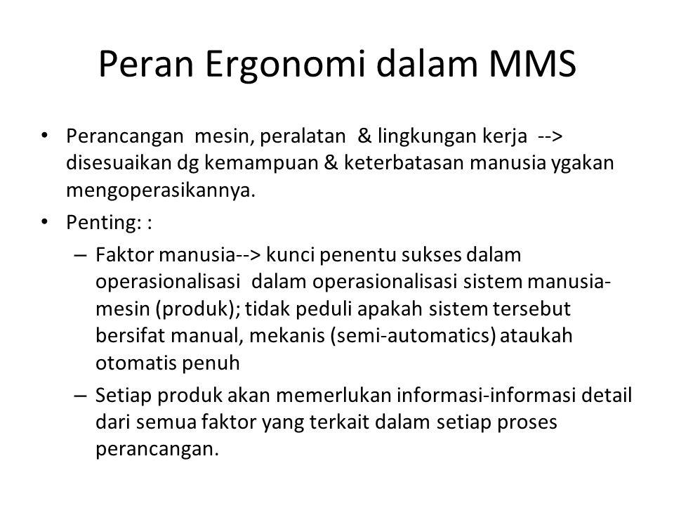 Peran Ergonomi dalam MMS
