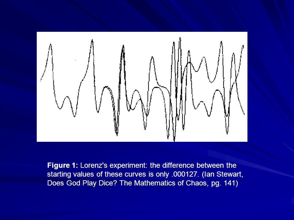 Figure 1: Lorenz s experiment: the difference between the starting values of these curves is only