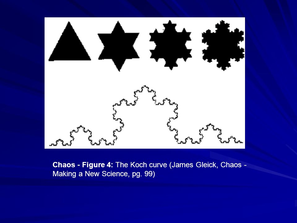 Chaos - Figure 4: The Koch curve (James Gleick, Chaos - Making a New Science, pg. 99)