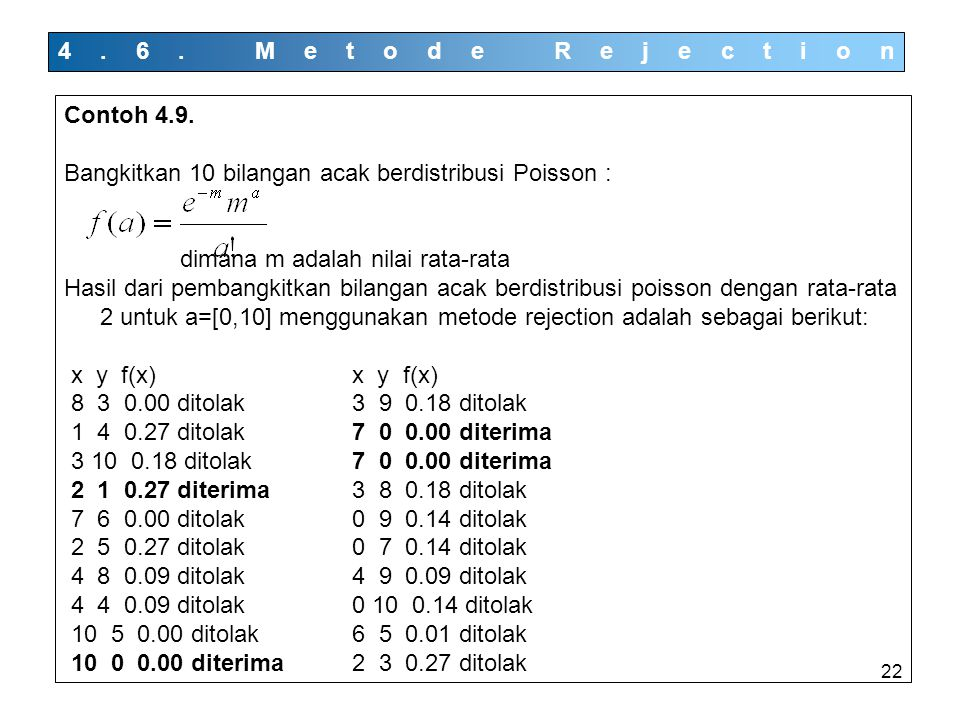 4.6. Metode Rejection Contoh 4.9. Bangkitkan 10 bilangan acak berdistribusi Poisson : dimana m adalah nilai rata-rata.