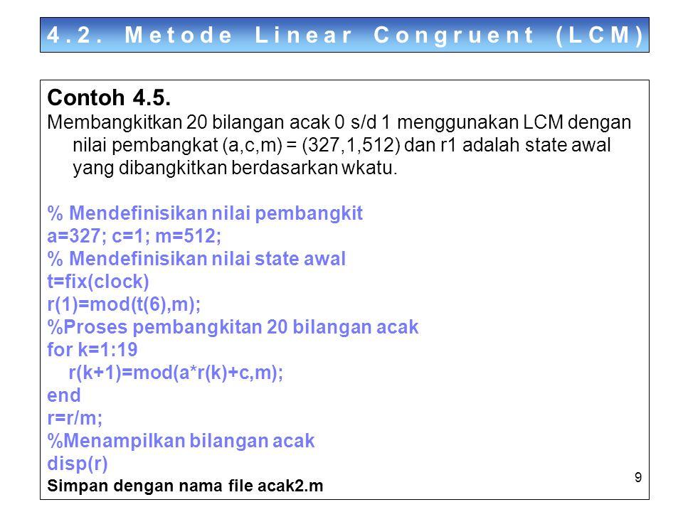 4.2. Metode Linear Congruent (LCM) 4.2. Metode Linear Congruent (LCM)