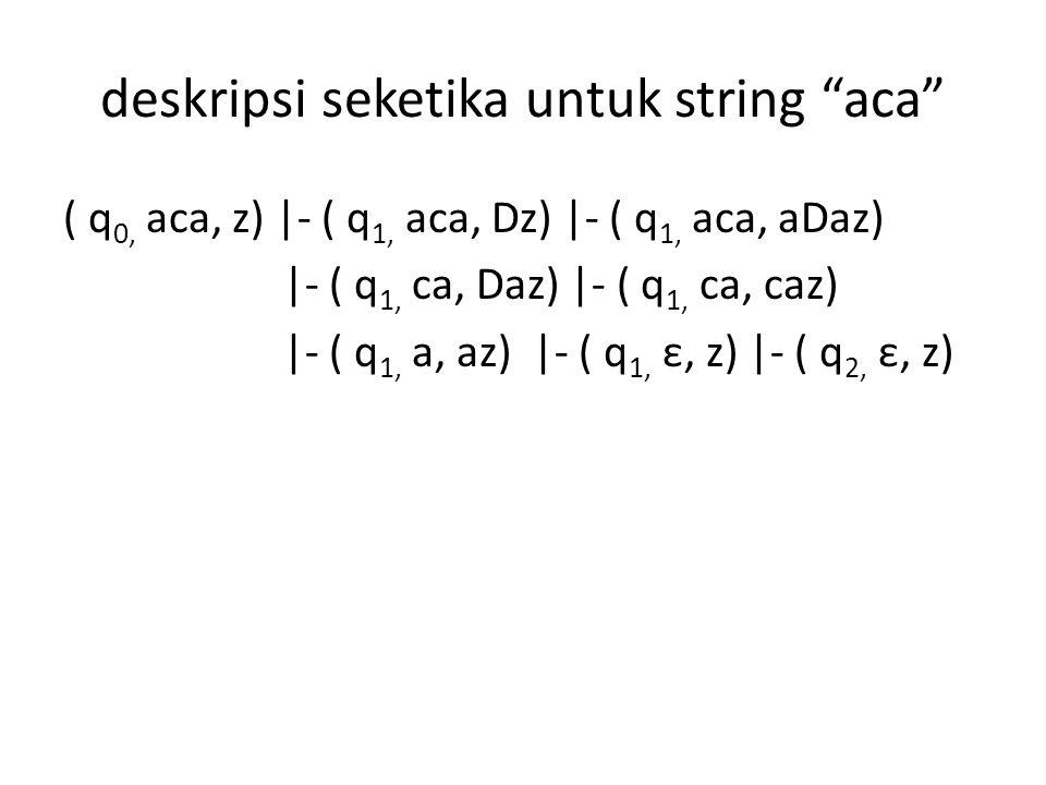 deskripsi seketika untuk string aca