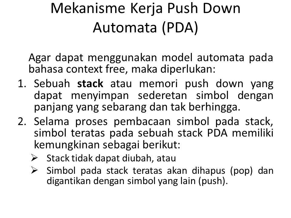 Mekanisme Kerja Push Down Automata (PDA)