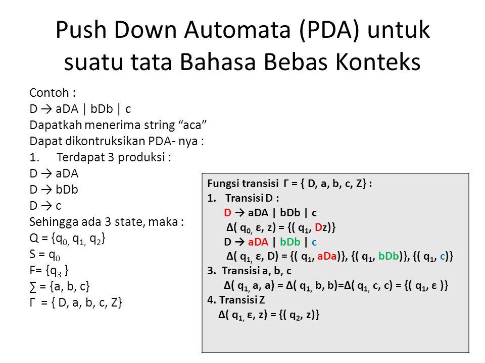 Push Down Automata (PDA) untuk suatu tata Bahasa Bebas Konteks