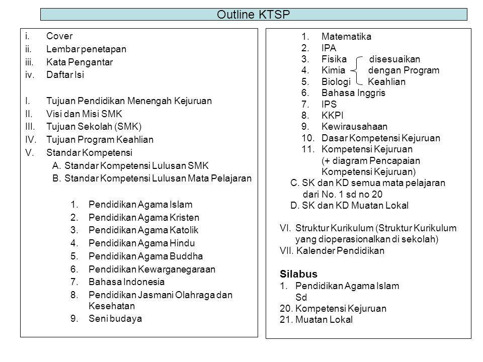 Outline KTSP Silabus Cover Lembar penetapan Kata Pengantar Daftar Isi