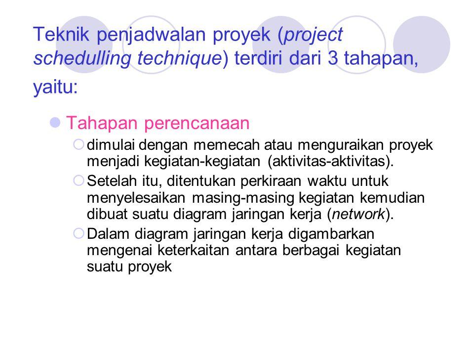 Teknik penjadwalan proyek (project schedulling technique) terdiri dari 3 tahapan, yaitu: