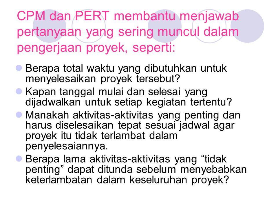 CPM dan PERT membantu menjawab pertanyaan yang sering muncul dalam pengerjaan proyek, seperti: