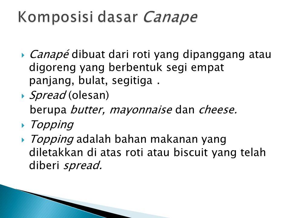 Komposisi dasar Canape