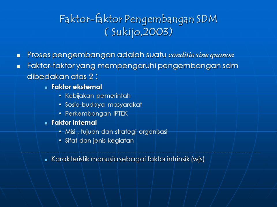 Faktor-faktor Pengembangan SDM ( Sukijo,2003)