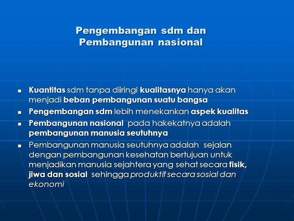 Pengembangan sdm dan Pembangunan nasional