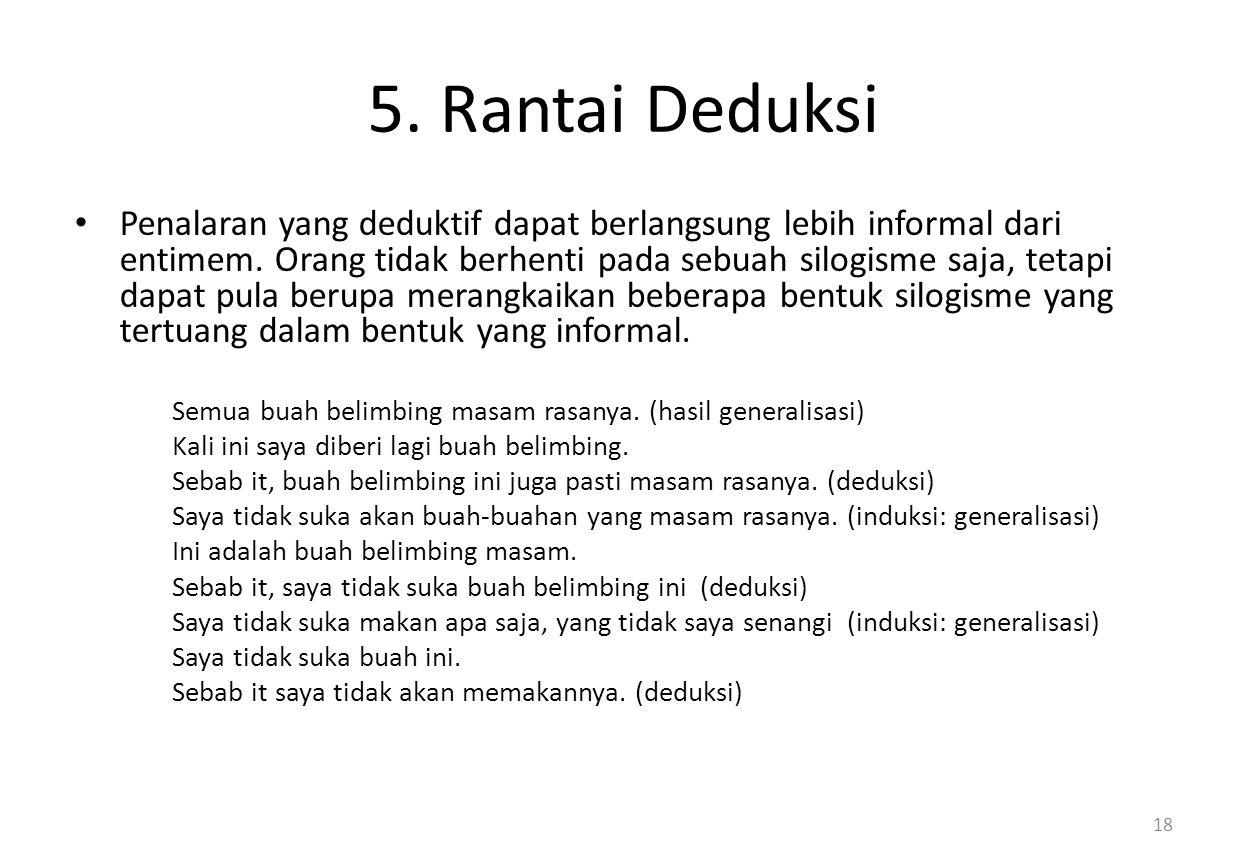 5. Rantai Deduksi