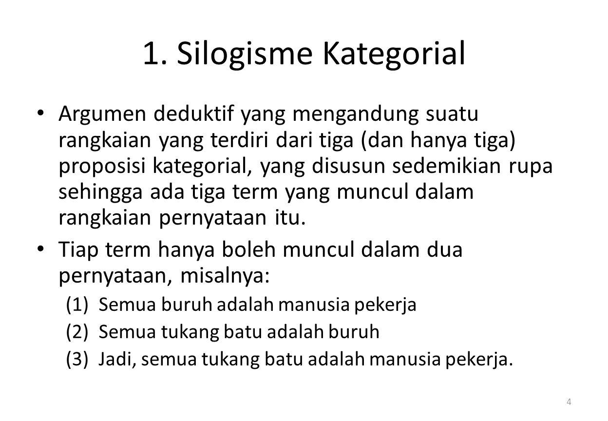 1. Silogisme Kategorial