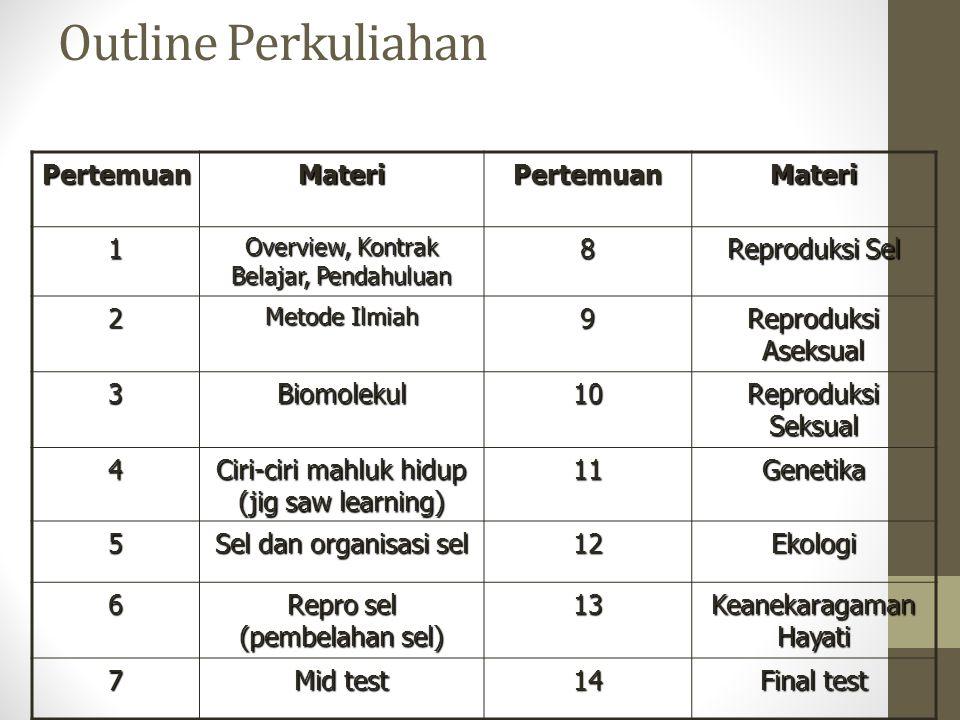 Outline Perkuliahan Pertemuan Materi 1 8 Reproduksi Sel 2 9