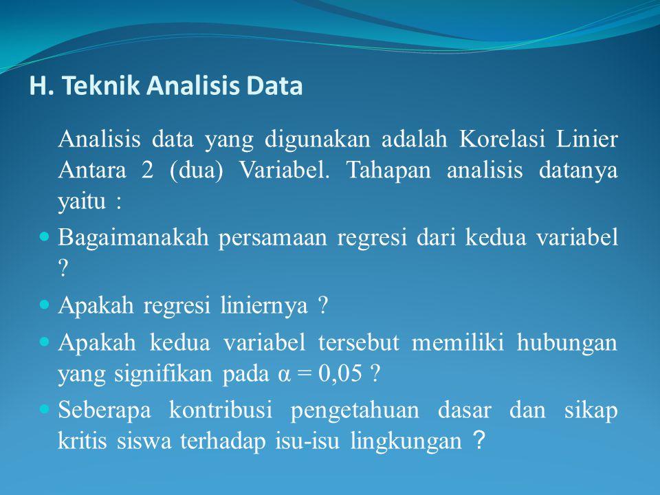 H. Teknik Analisis Data Analisis data yang digunakan adalah Korelasi Linier Antara 2 (dua) Variabel. Tahapan analisis datanya yaitu :