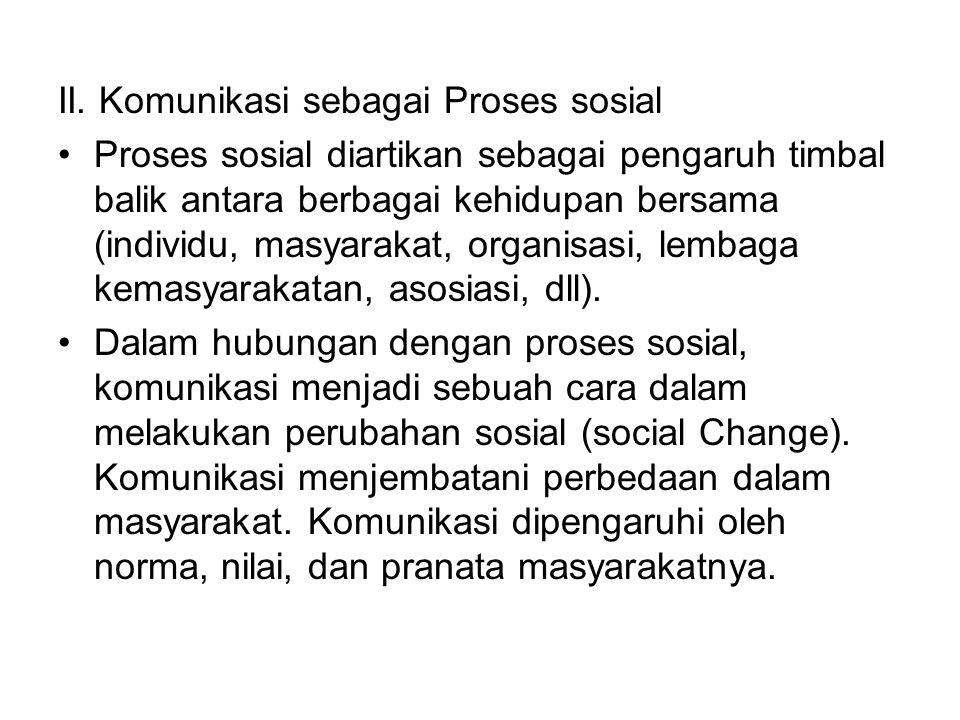 II. Komunikasi sebagai Proses sosial