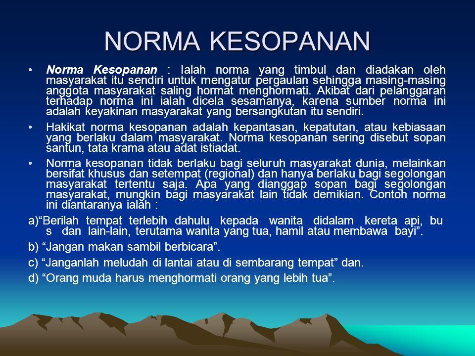 NORMA KESOPANAN