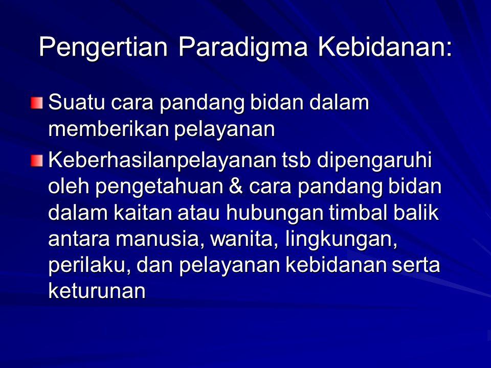 Pengertian Paradigma Kebidanan: