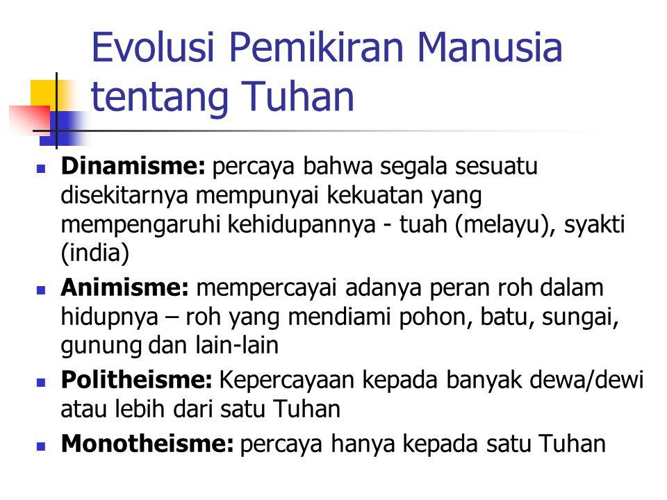 Evolusi Pemikiran Manusia tentang Tuhan