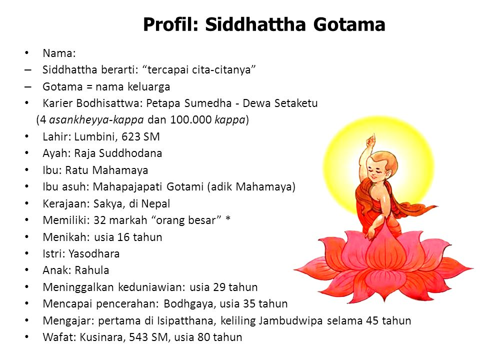 Profil: Siddhattha Gotama