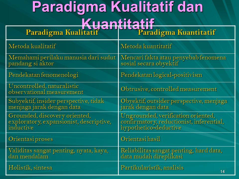 Paradigma Kualitatif dan Kuantitatif