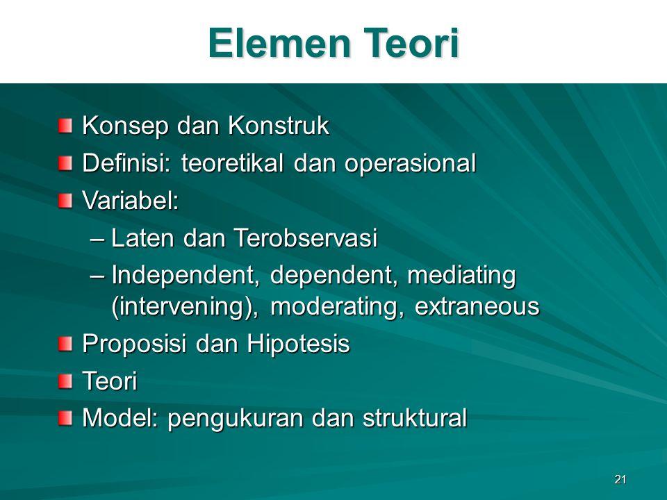 Elemen Teori Konsep dan Konstruk Definisi: teoretikal dan operasional