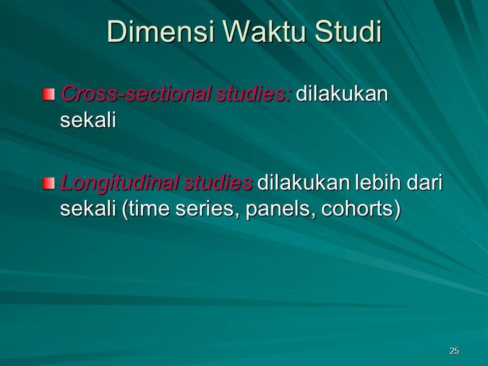 Dimensi Waktu Studi Cross-sectional studies: dilakukan sekali