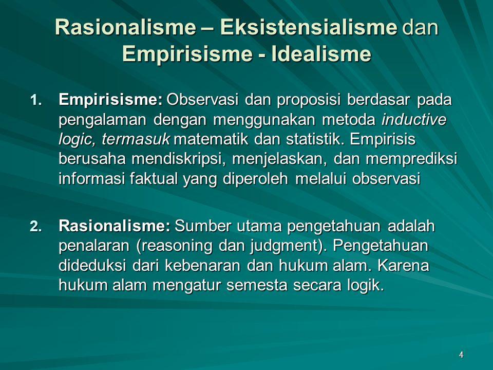 Rasionalisme – Eksistensialisme dan Empirisisme - Idealisme