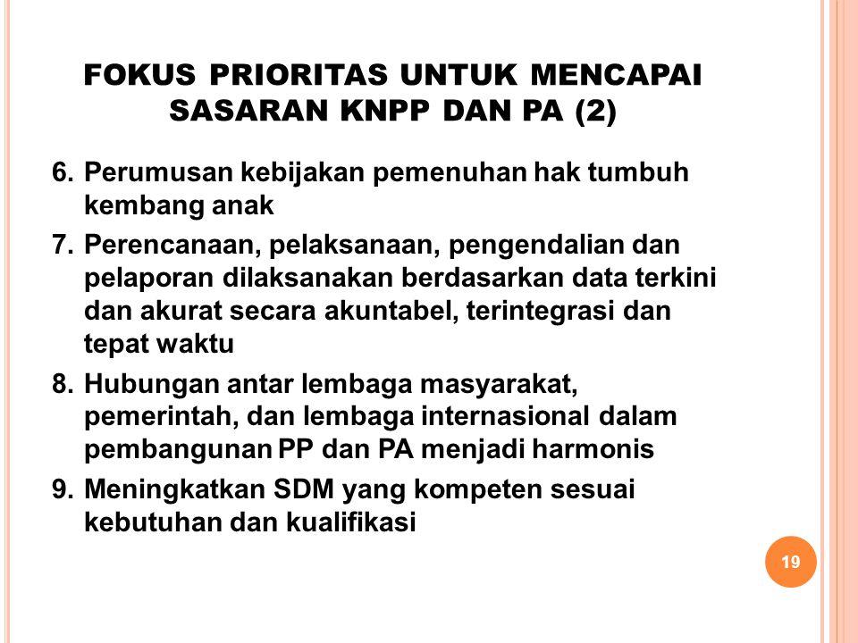 FOKUS PRIORITAS UNTUK MENCAPAI SASARAN KNPP DAN PA (2)