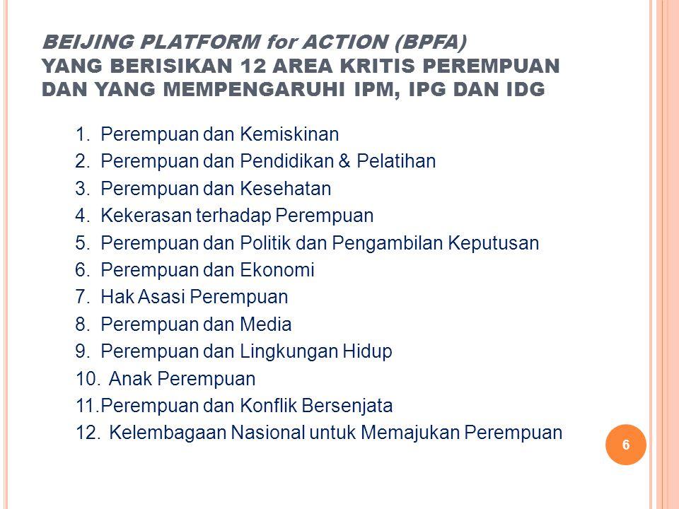BEIJING PLATFORM for ACTION (BPFA) YANG BERISIKAN 12 AREA KRITIS PEREMPUAN DAN YANG MEMPENGARUHI IPM, IPG DAN IDG